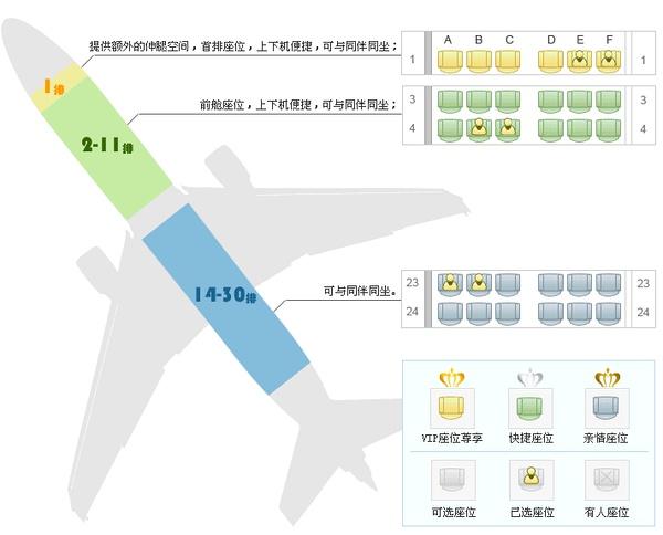 春秋航空的座位分布图.你会怎么选择座位?