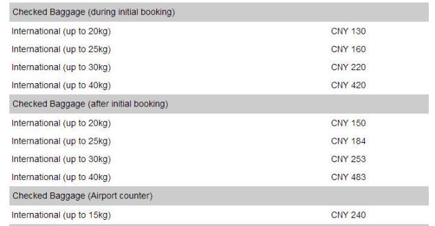 去曼谷和普吉岛买的泰国亚航航空的机票